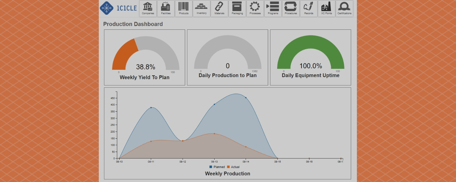 Icicle New Features: Sales Dashboard, Shelf Life, and More